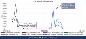 citrix-ica-channel-performance-goliath-technologies