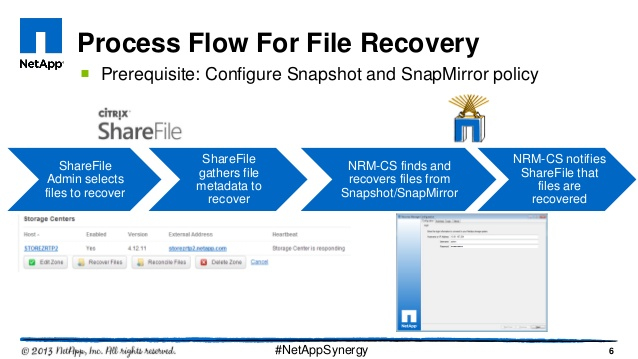 file-recovery-with-sharefile-on-netapp-6-638